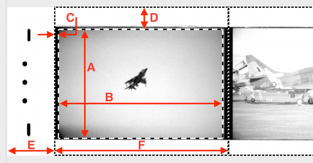 Shows the six measurements that dictate the scanned area